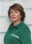 Наборова Вера Вячеславовна