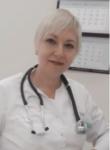 Соловьёва Арина Валерьевна