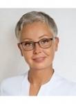 Сыч Антонина Михайловна