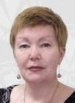 Коробейникова Ирина Валерьевна