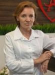 Разумовская Наталья Владимировна