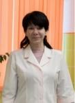 Пожарская Анна Михайловна