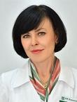 Нетруненко Ирина Юрьевна