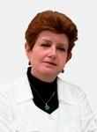 Железняк Лариса Леонидовна
