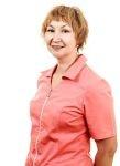 Шостина Светлана Владимировна