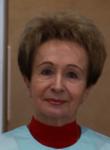 Зеленко Тамара Ивановна
