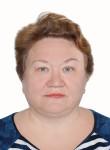 Вечканова Татьяна Ивановна