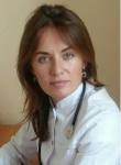 Синица Елизавета Сергеевна