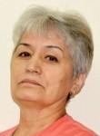 Серазутдинова Замира Хазраткуловна