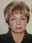 Лобова Татьяна Петровна