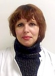 Федченко Карина Владимировна