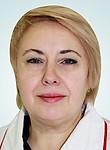 Долженкова Ирина Николаевна
