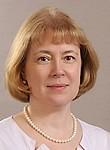 Федорова Евгения Викторовна