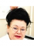 Глушко Раиса Александровна
