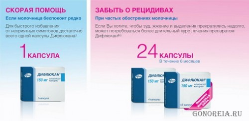 препараты для молочницы у женщин